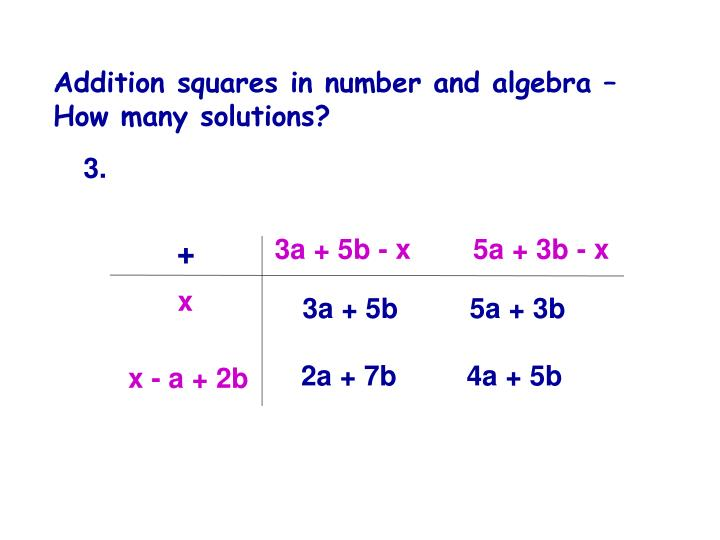 Addition squares in number and algebra – How many solutions?