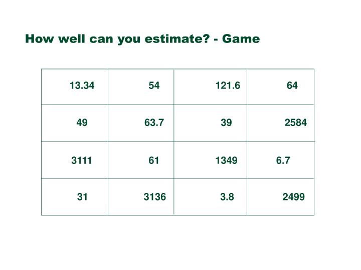 How well can you estimate? - Game