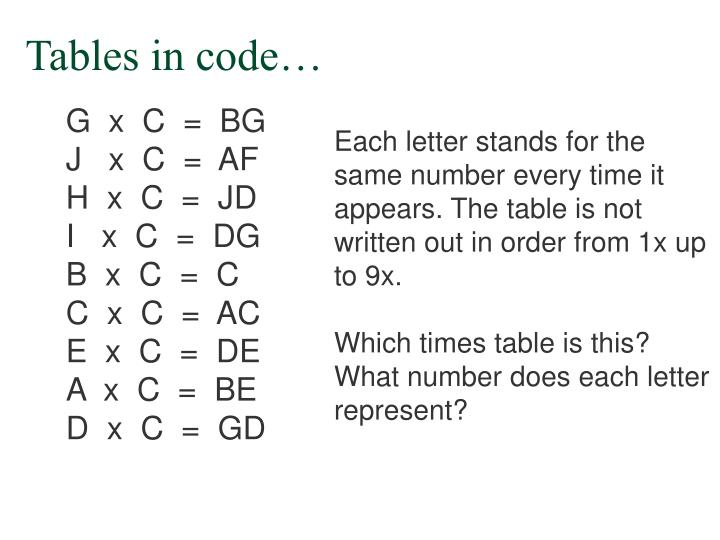 Tables in code…