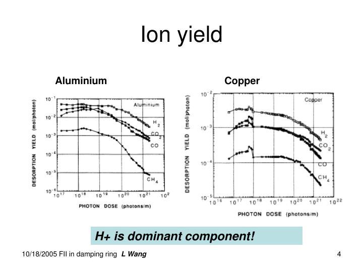 Ion yield