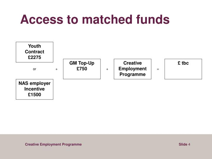Access to matched funds1