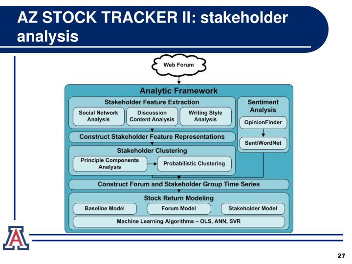 AZ STOCK TRACKER II: stakeholder analysis