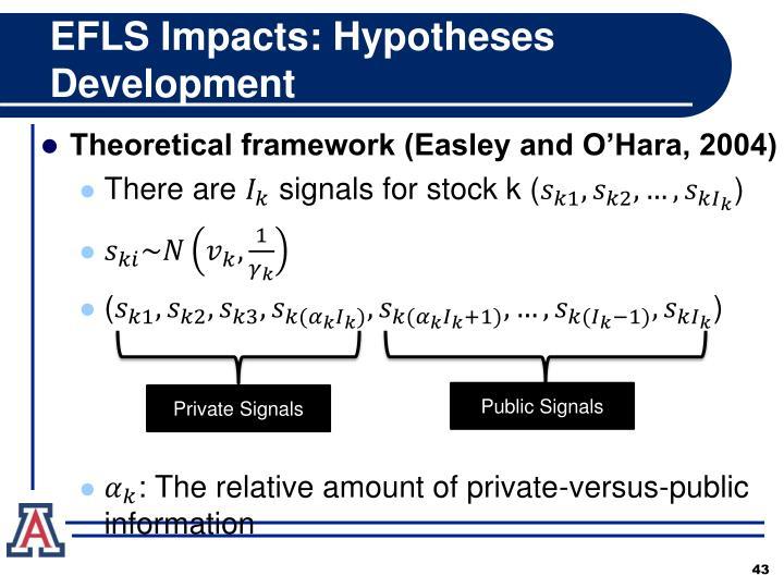 EFLS Impacts: Hypotheses Development