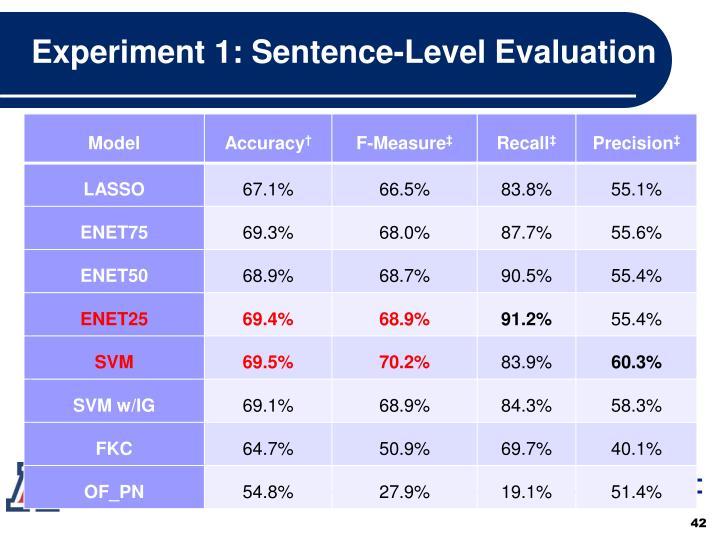 Experiment 1: Sentence-Level Evaluation