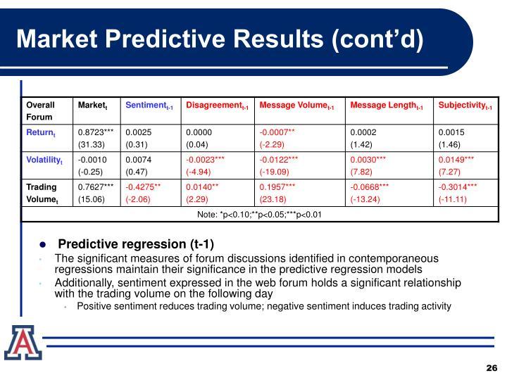 Market Predictive Results (cont'd)