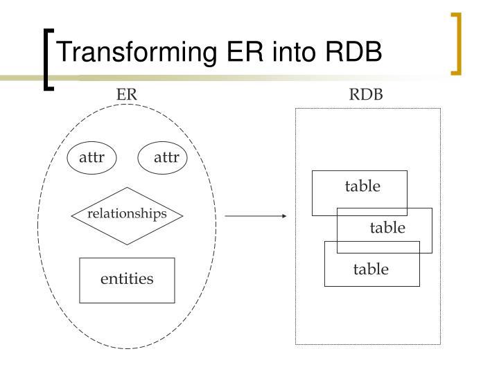 Transforming er into rdb