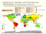 inequality nigeria and the rest of the world cia worldbank and nbs data