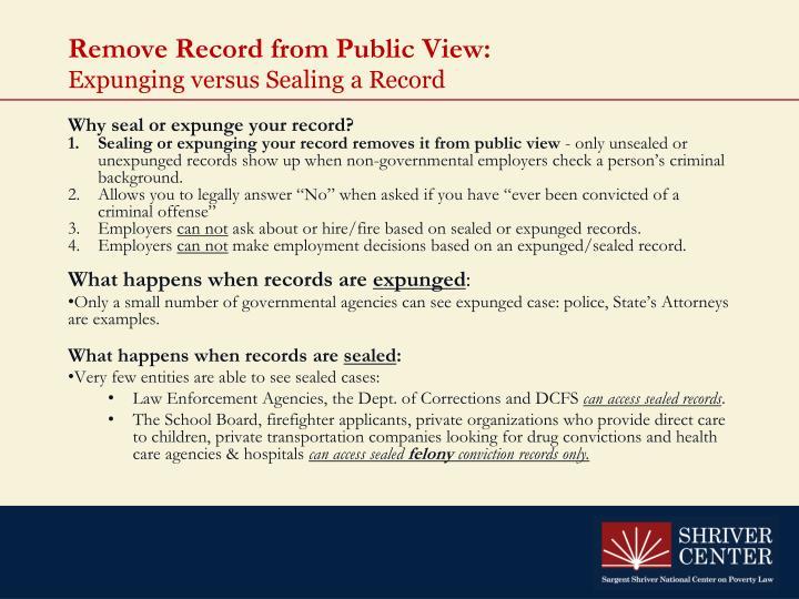 Remove Record from Public View: