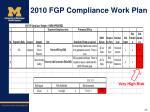 2010 fgp compliance work plan