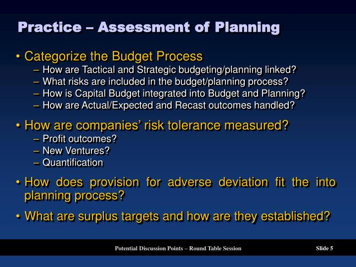 Practice – Assessment of Planning