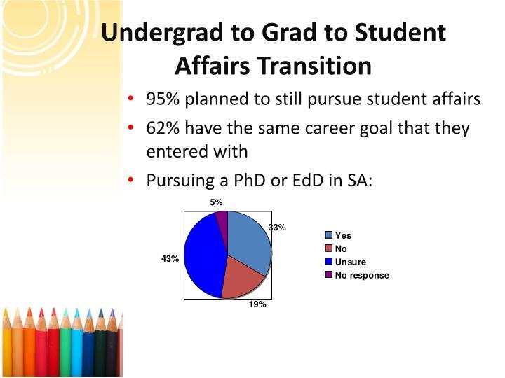 Undergrad to Grad to Student Affairs Transition