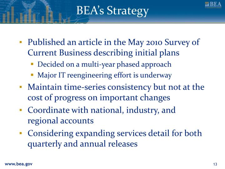 BEA's Strategy