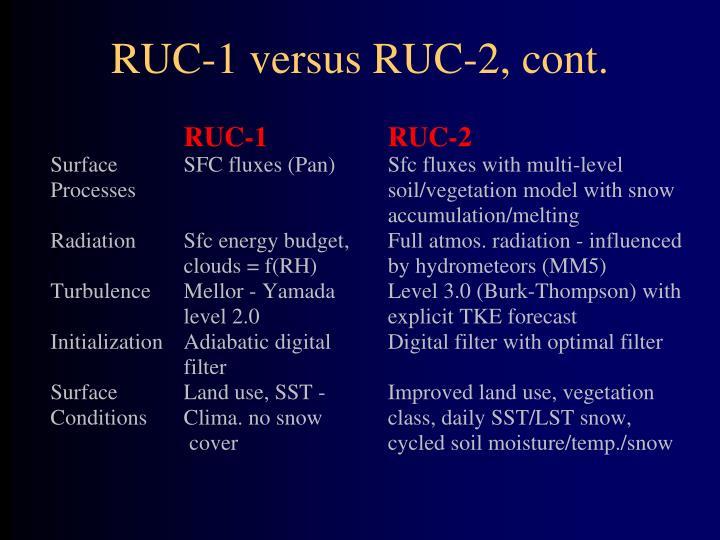 RUC-1 versus RUC-2, cont.