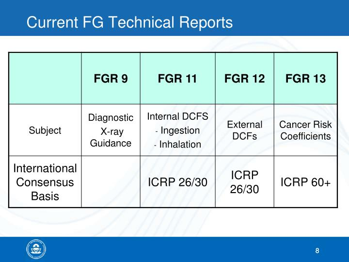 Current FG Technical Reports