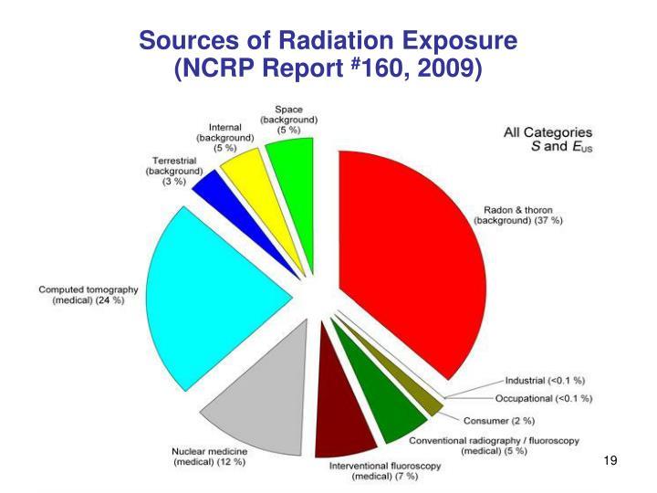 Sources of Radiation Exposure