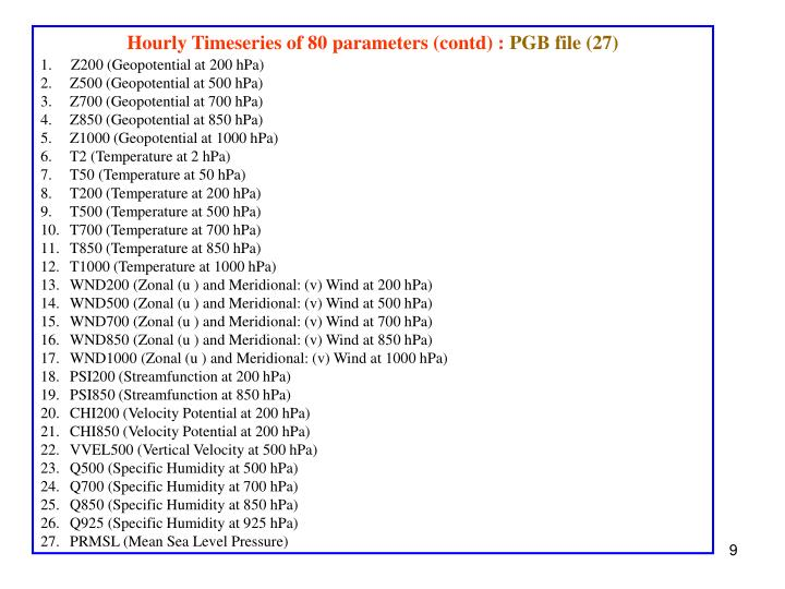 Hourly Timeseries of 80 parameters (contd) :