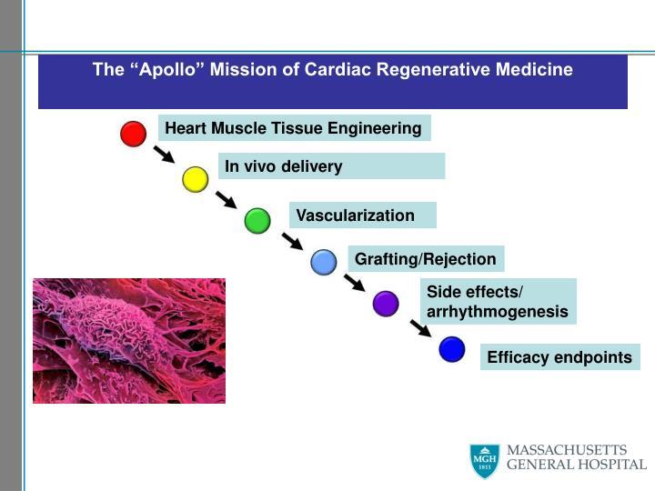 "The ""Apollo"" Mission of Cardiac Regenerative Medicine"