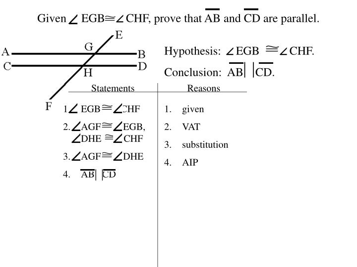 Given     EGB       CHF, prove that AB and CD are parallel.