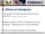 iii effects on caregivers1