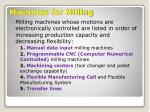 machines for milling