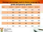 average percentage mark in home language by grade and poverty quintile