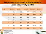 average percentage mark in mathematics by grade and poverty quintile