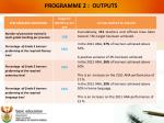 programme 2 outputs1