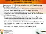 sector performance nsc performance including supplementary examinations