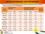 sector performance nsc performance