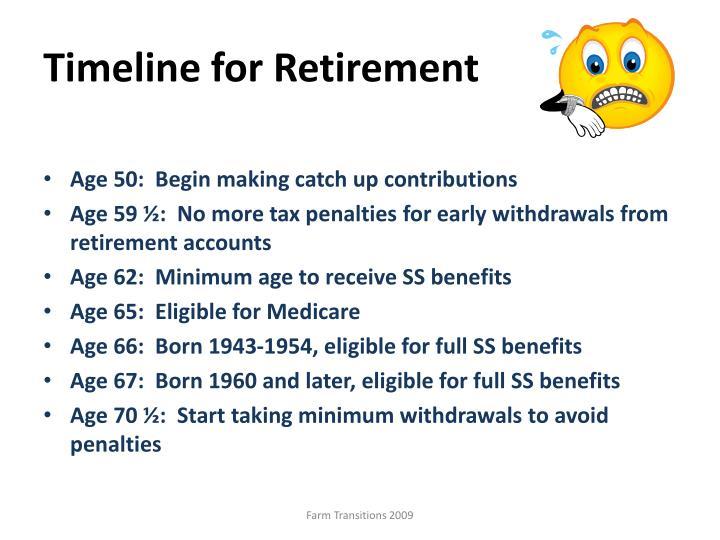 Timeline for Retirement