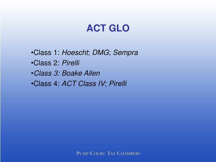 Act glo