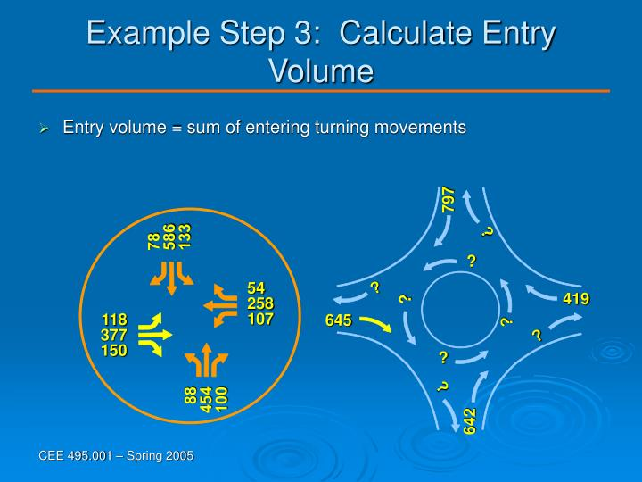 Example Step 3:  Calculate Entry Volume