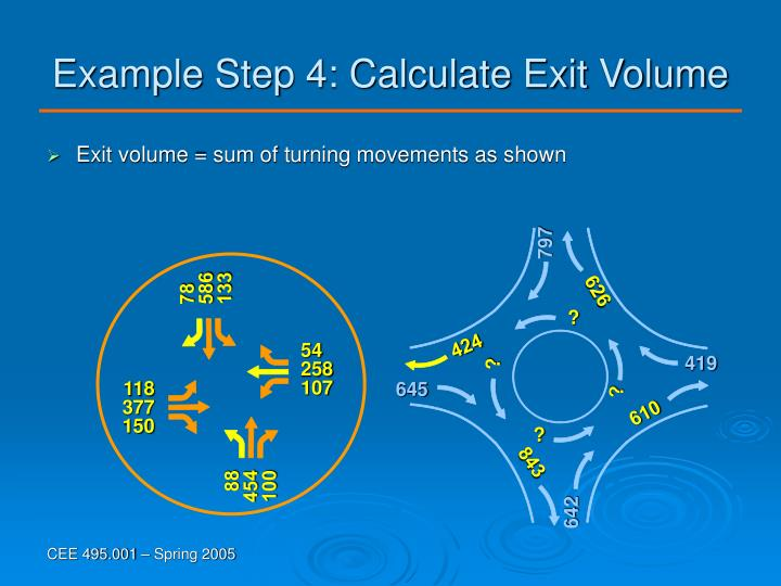 Example Step 4: Calculate Exit Volume