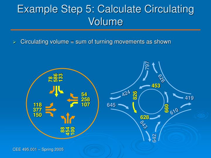Example Step 5: Calculate Circulating Volume