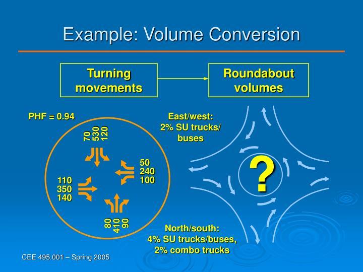 Example: Volume Conversion