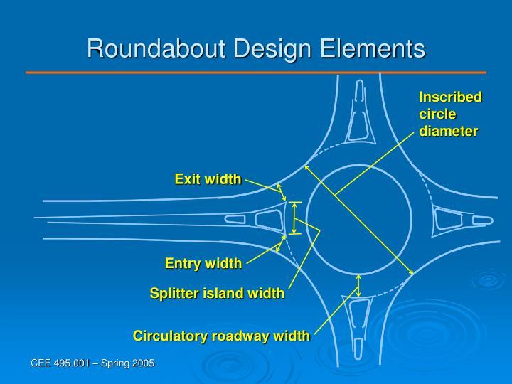 Roundabout Design Elements