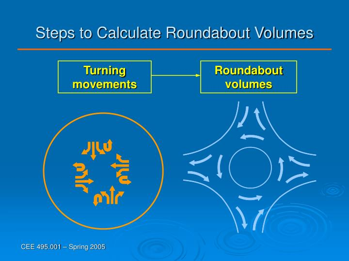 Steps to Calculate Roundabout Volumes