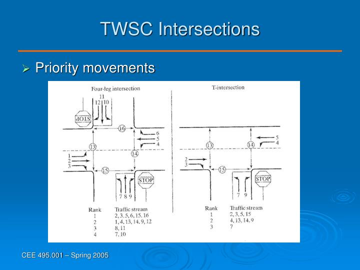 Twsc intersections