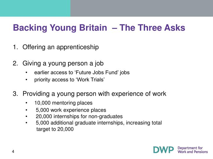 Backing Young Britain  – The Three Asks
