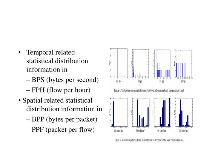 Temporal related statistical distribution information in