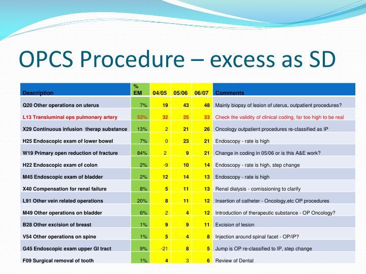 OPCS Procedure – excess as SD