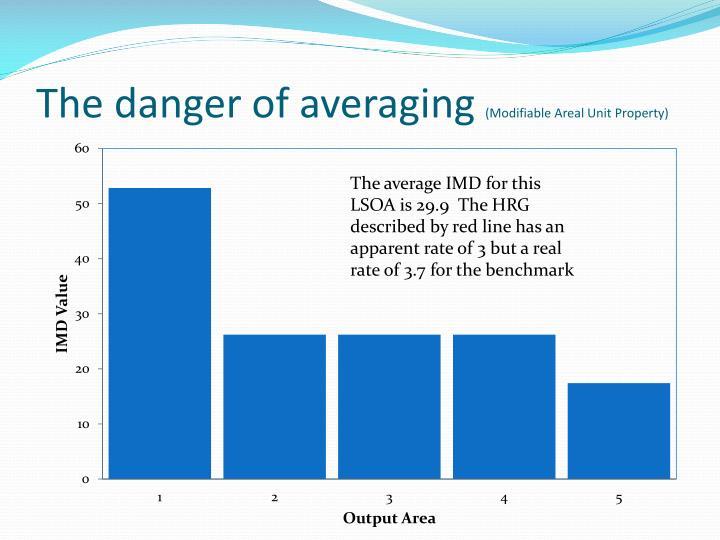 The danger of averaging