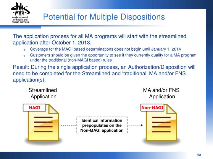 Potential for Multiple Dispositions
