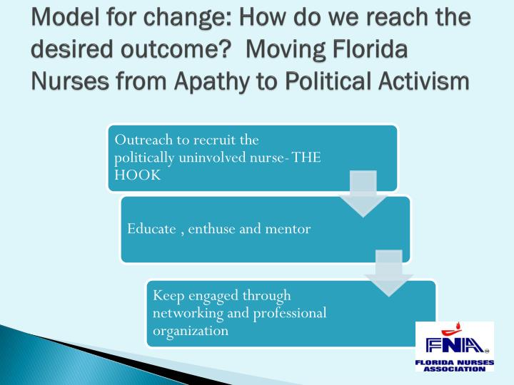 Model for change: How do we reach the desired outcome?  Moving Florida Nurses from Apathy to Political Activism