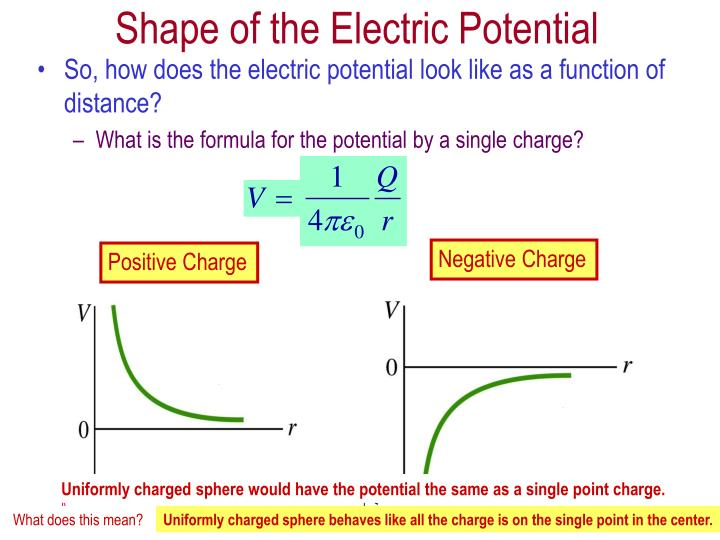 So, how does the electric potential look like as a function of distance?