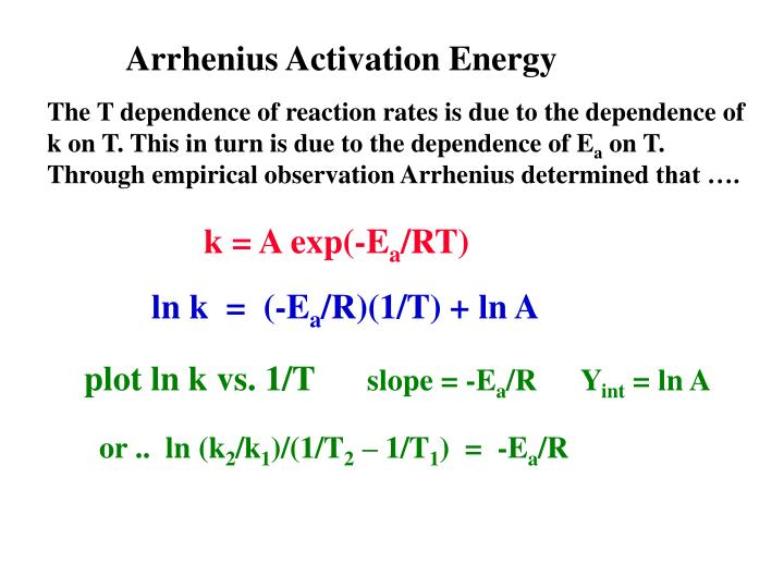 Arrhenius Activation Energy