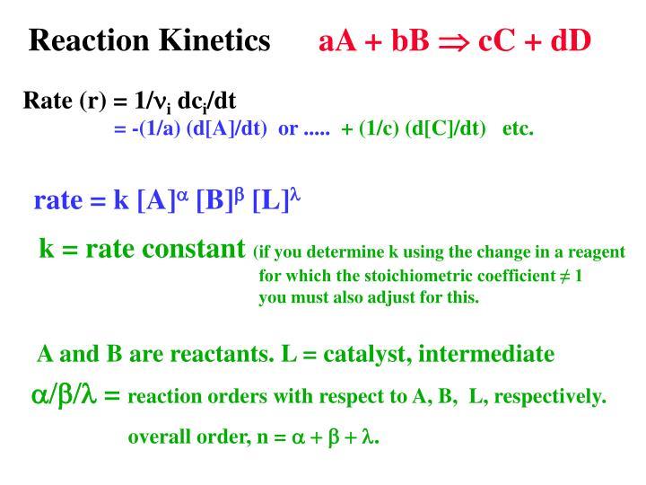 Reaction Kinetics