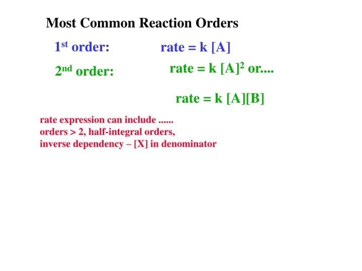 Most Common Reaction Orders