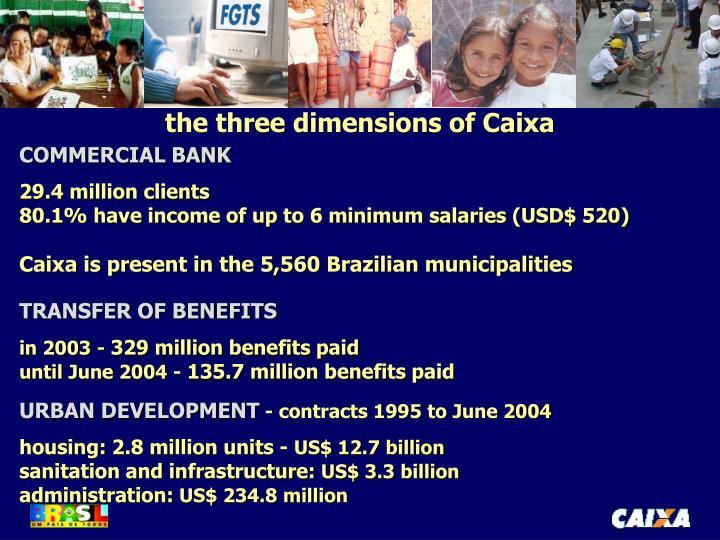 the three dimensions of Caixa