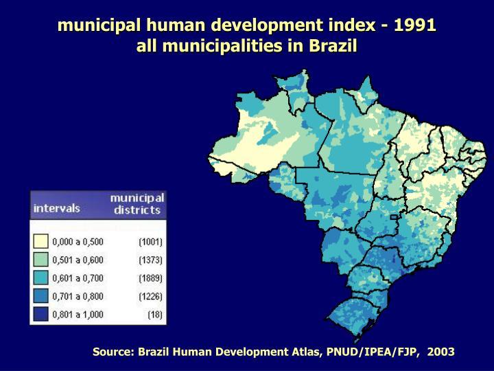 municipal human development index - 1991